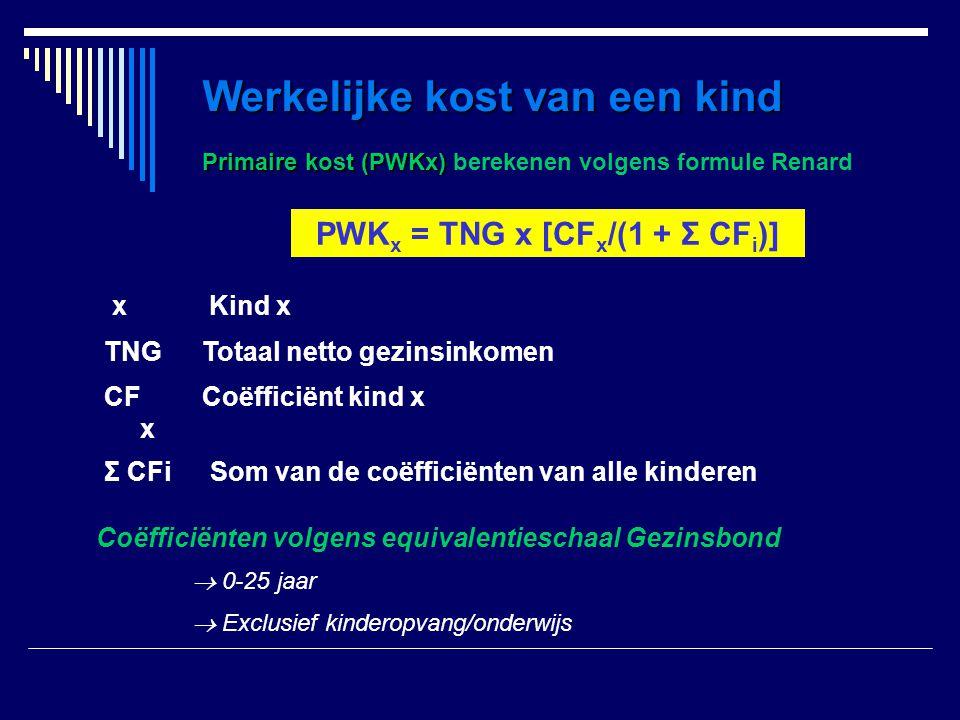PWKx = TNG x [CFx/(1 + Σ CFi)]